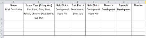 Scene Plan Spreadsheet - Plot